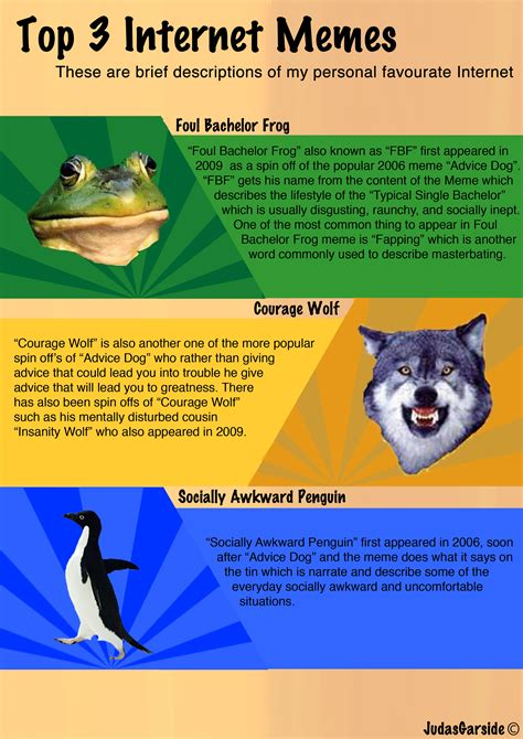 100 Internet Memes - bachelor frog memes 100 images the foulest foul