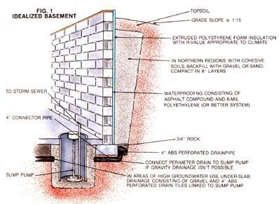 how to stop water from leaking into basement solving basement water problems do it yourself