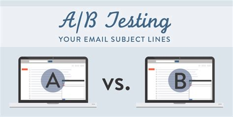 email tester the a z of an effective a b testing everything you need