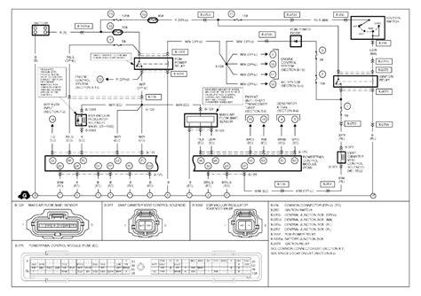 2004 mazda tribute light wiring diagrams repair wiring scheme mazda 6 2004 audio engine diagram 2000 audi s4 engine diagram wiring diagram odicis