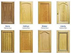 Kitchen Cabinet Door Fronts Replacements Trend Kitchen Cabinet Door Fronts Replacements