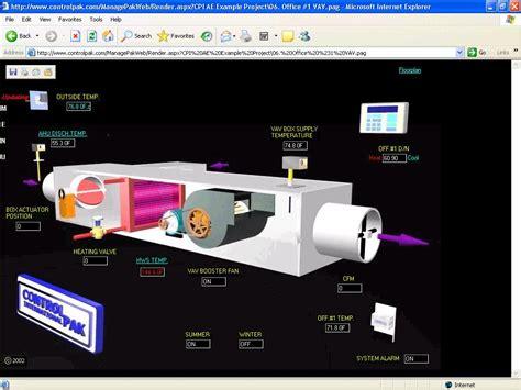 vav box diagram trane wiring schematic rheem wiring schematics wiring