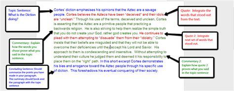 Diction Essay by Diction Analysis Essays Gcisdk12 Web Fc2