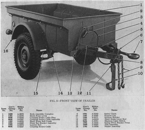 bantam jeep trailer mbt t 3 military trailer http www vintagemilitarytrucks