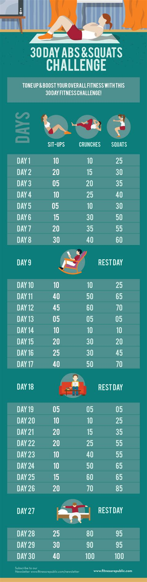 squat challenge and ab challenge 30 day abs and squats challenge fitness republic