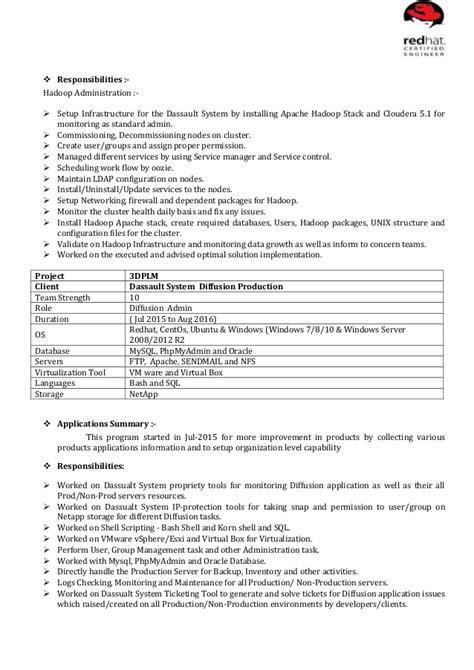 Hadoop Admin Resume Sles Nikunj Hadoop Admin Resume
