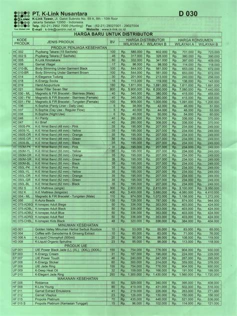 Daftar Parfum Di Indo daftar alamat email perusahaan pelayaran di indonesia