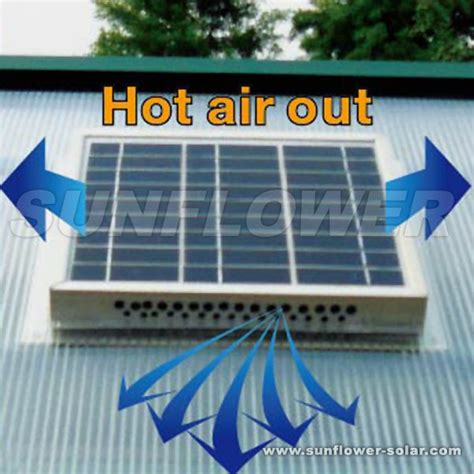 solar greenhouse fan with thermostat solar greenhouse fan with thermostat bing images