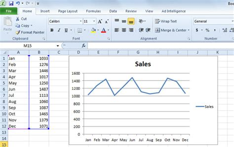 report presentation sles how to copy chart from excel into powerpoint 2010