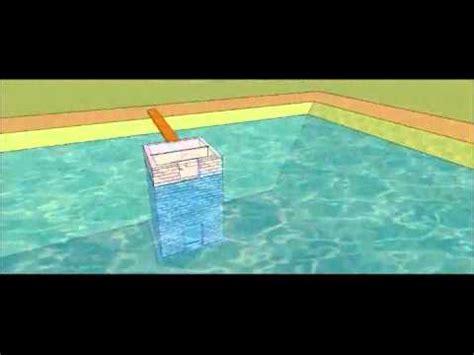 engenharia para aquacultura : piscicultura youtube