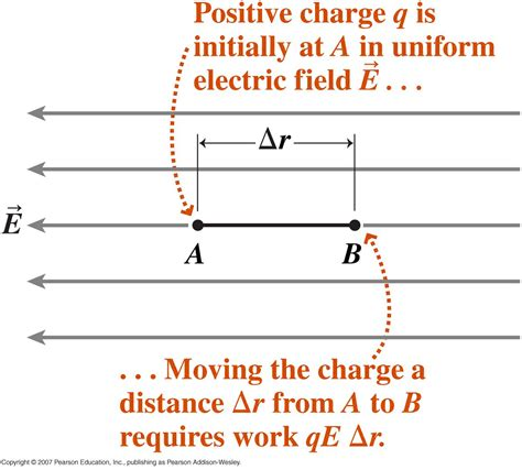 electrical work done capacitor work done by electric field capacitor 28 images work done by electric field electric fields