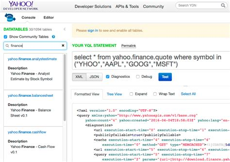 Yahoo Real Time Quotes Api