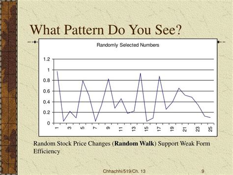 what pattern do you see ppt efficient capital markets powerpoint presentation