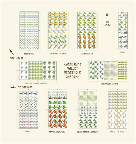 Garden Planner Template Vegetable Free Download Zandalus Free Vegetable Garden Layout