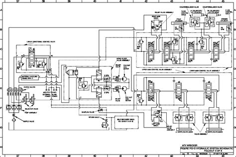 hydraulic valve diagram pneumatic and hydraulic schematic symbols pneumatic get