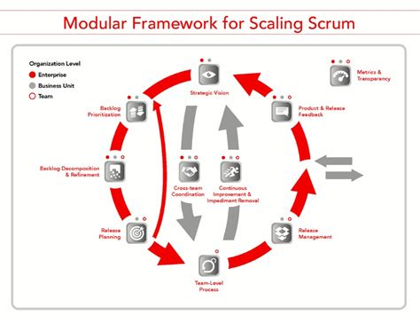 the nexus framework for scaling scrum continuously delivering an integrated product with scrum teams books what is a pattern