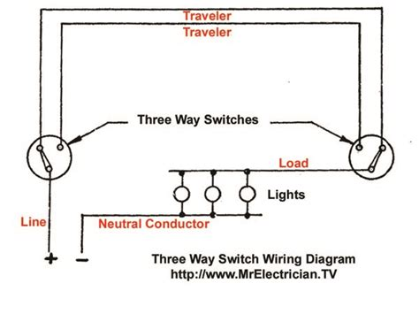 3 way switching wiring diagram wiring diagram schemes