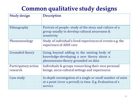 research design is qualitative chapter 8 qualitative data analysis ppt video online