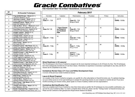 gracie combatives flowchart gracie combatives related keywords gracie combatives