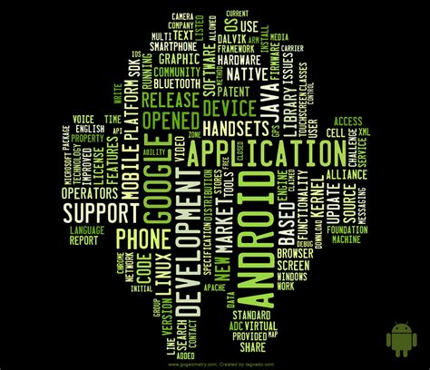 android word word cloud of android operating system software generator tagxedo elearning