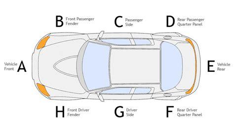 Quick and Fair Auto Body Repair Estimation