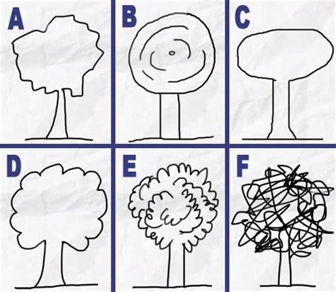 test psicologico albero test psicologico dell albero di karl koch