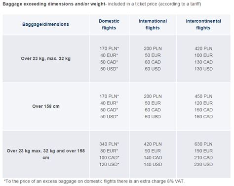 philippine airlines baggage allowance related keywords 28 airlines baggage allowance related united airlines