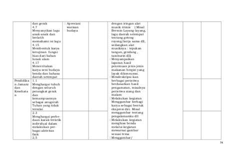 Kreasi Seni Budaya Dan Prakarya Untuk Sd Kelas 1v silabus kelas 1 tematik kurikulum 2013 untuk sd mi