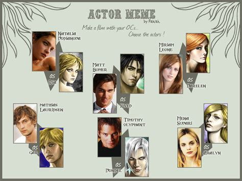 Actor Memes - actor meme by cristianaleone on deviantart