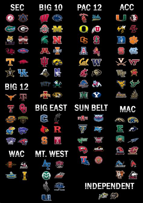which football conference will rule the ncaa in 2011