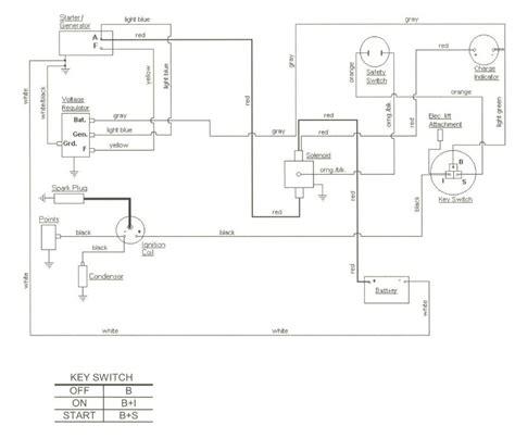 cub cadet 1282 wiring diagram 29 wiring diagram images