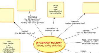 describing your summer vacation 171 chestnut esl efl