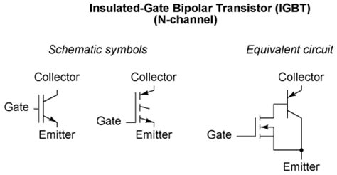 insulated gate bipolar transistor igbt theory and design ppt igbt insulated gate bipolar 28 images power and standard products ppt igbt insulated