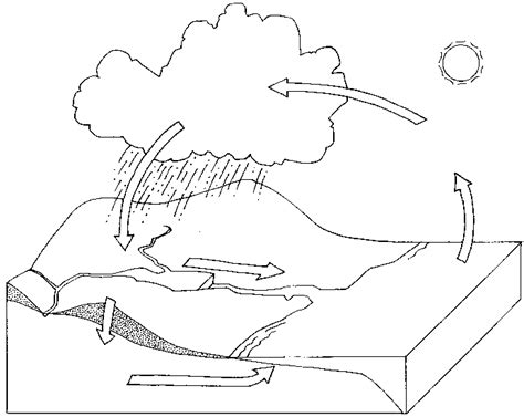 blank water cycle diagram the water cycle