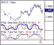 pattern trapper trading course swiss franc trading for tuesday january 8 the pattern