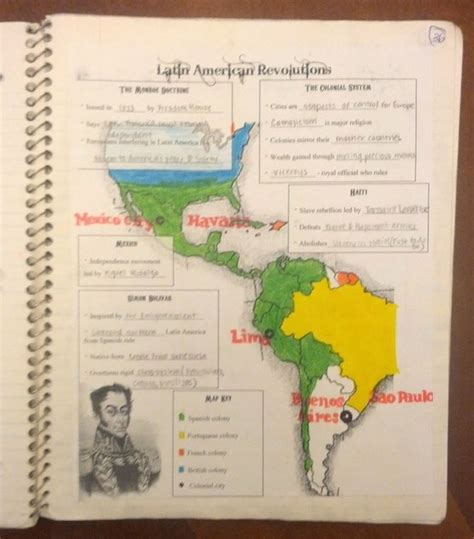 organizer for america latin american revolutions notes graphic organizer