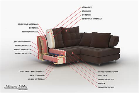 Sofa In Sections Sofa In The Cross Section On Behance