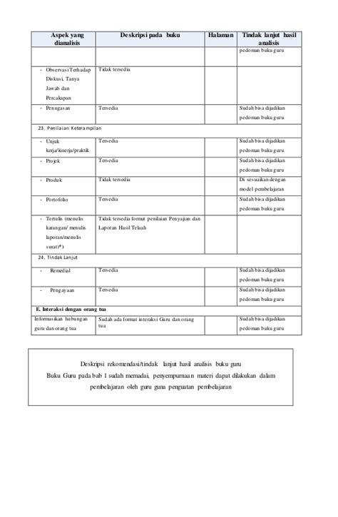 format buku observasi analisis buku guru siswa pkn xii