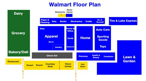 Walmart Supercenter Floor Plan | how wal mart lays out its stores to lift sales nyse wmt
