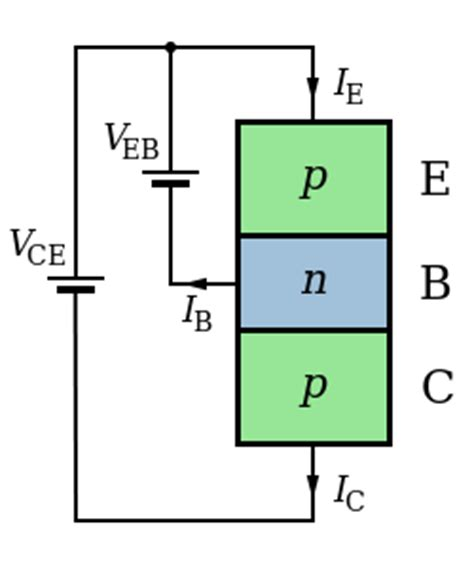transistor bc547 meaning file pnp bjt structure circuit svg wikimedia commons