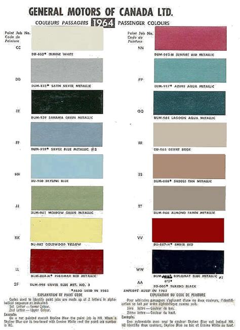 1964 chevelle paint codes