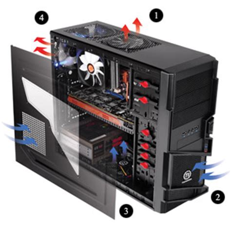 Box Givi Komplit Plus Lengan thermaltake germany commander ms i vn40001w2n