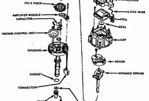 ignition coil distributor wiring diagram gooddy org