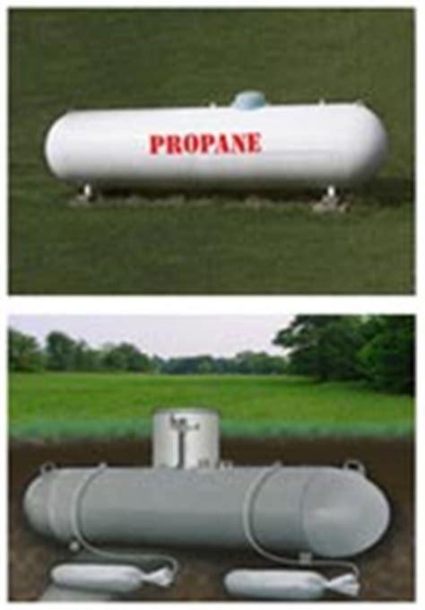 propane storage tanks in ny, nj & pa   storage tank