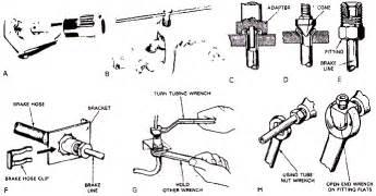 Brake System Theory Mechanical Technology Flushing A Brake System
