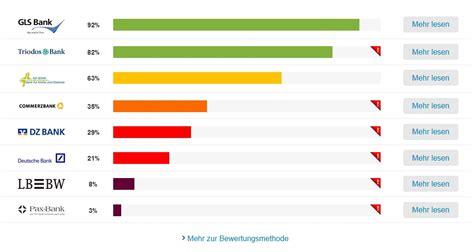 deutsche bank ratenkredit banken bewertung deutsche bank broker