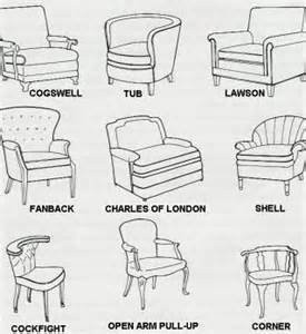 types of armchairs chart of different furniture styles collecting