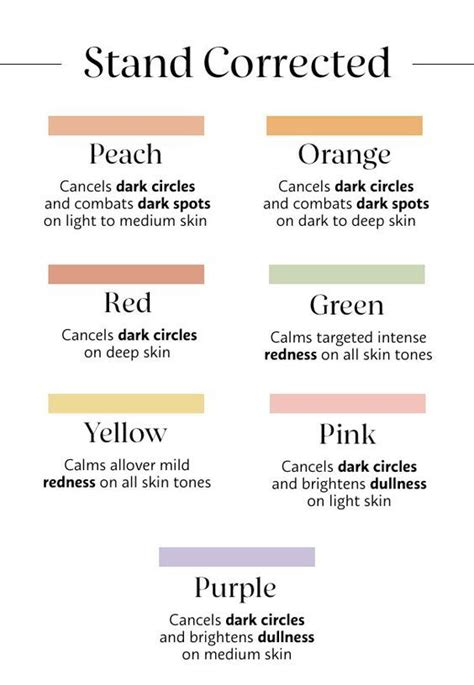 what color concealer for redness the best color correcting makeup for circles