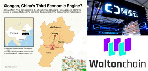 alibaba cloud review waltonchain partners with alibaba cloud to develop a smart