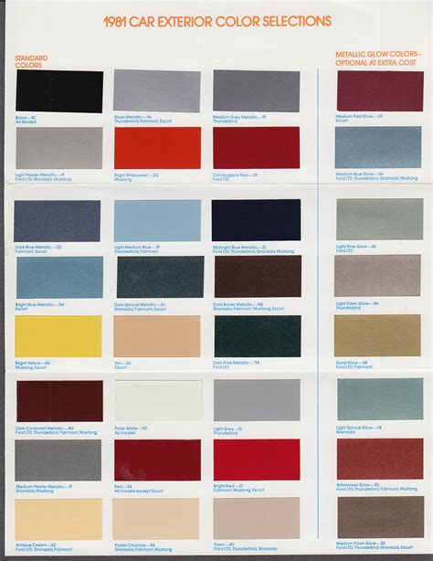 1981 ford color paint chart thunderbird mustang ltd granada fairmont